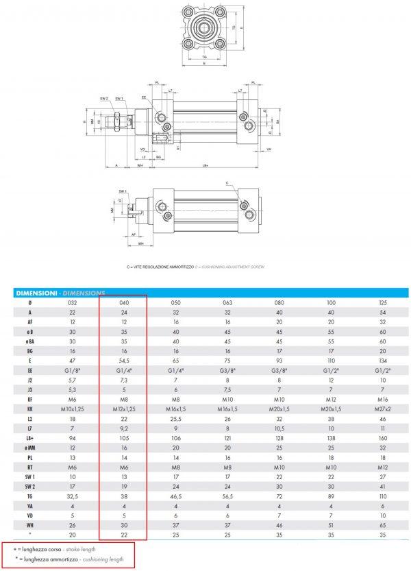 cilindri-iso-15552-HDM40
