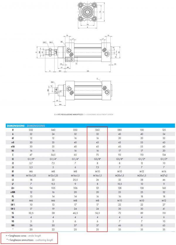 cilindri-iso-15552-HDM63