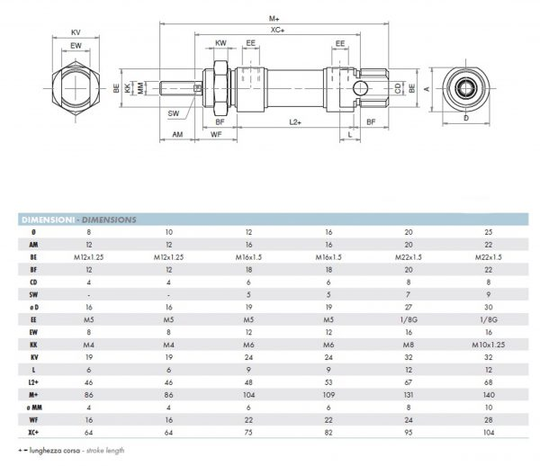 cilindri-iso-6432-GEN