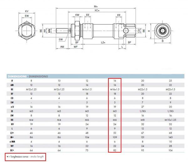 cilindri-iso-6432-ODM16