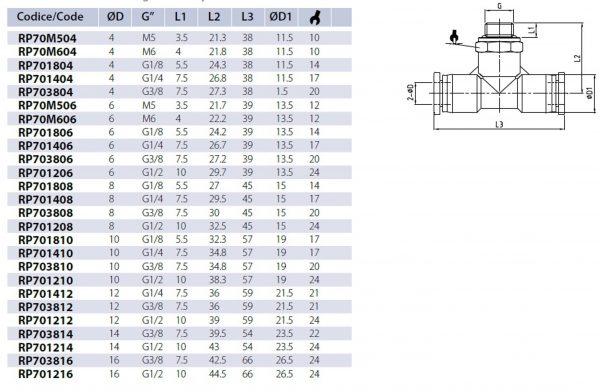 t-girevoli-cilindriche-o-ring-filettatura-maschio-gen